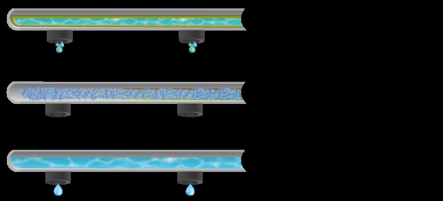 Phyto-C3, Bio-Catalytic Water & Soil Conditioner